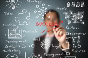 Management Advice | Business Advice E. Miltiadous